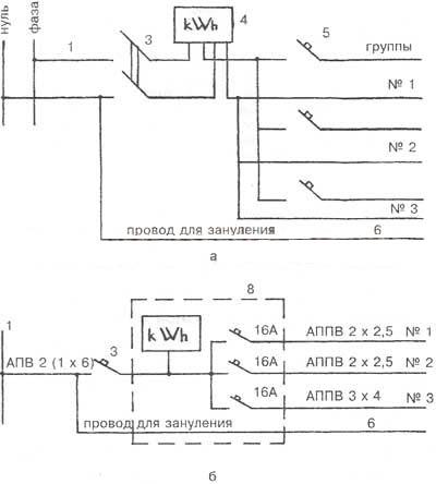 б - однолинейная с воздушным вводом (1 ...