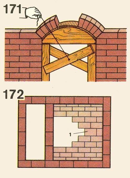 Как сделать кладку арки 739