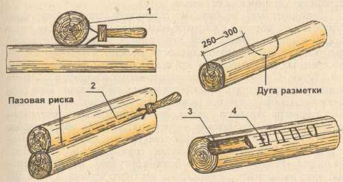 Схема разметки и врубки чашки и паза